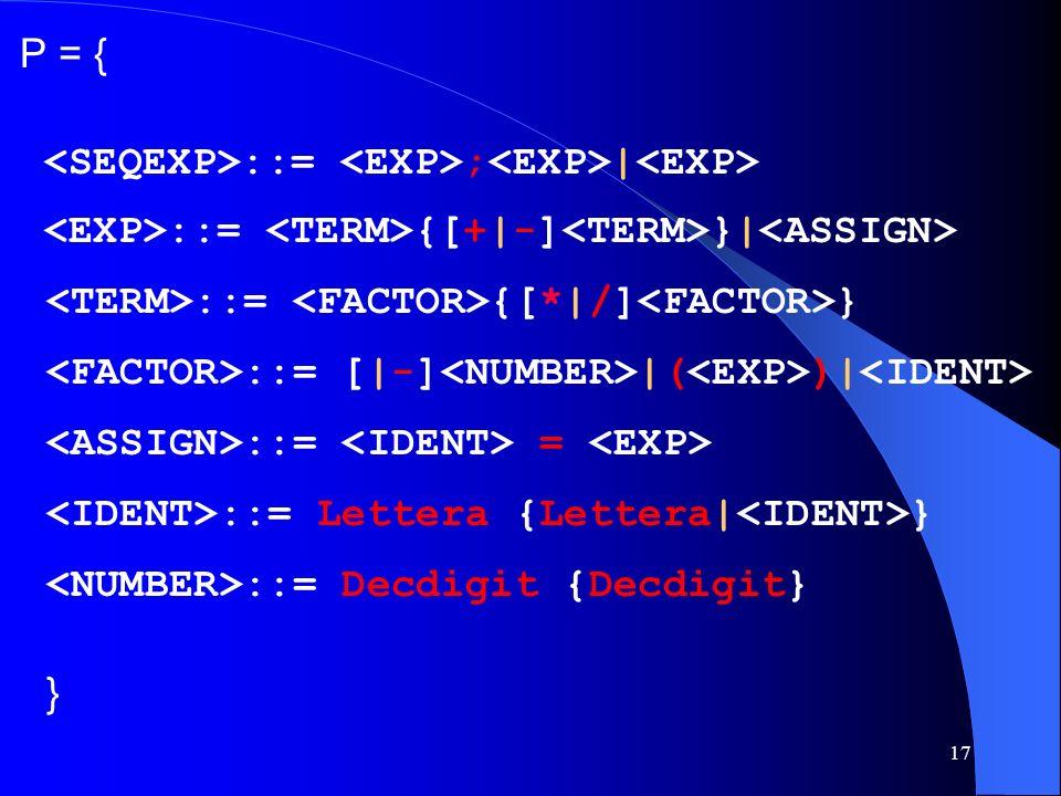 P = { <SEQEXP>::= <EXP>;<EXP>|<EXP> <EXP>::= <TERM>{[+|-]<TERM>}|<ASSIGN> <TERM>::= <FACTOR>{[*|/]<FACTOR>}